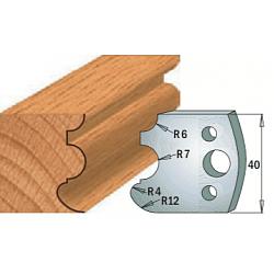 Комплекты ножей и ограничителей серии 690/691 #088 CMT Ножи и ограничители для фрез 40 мм Ножи